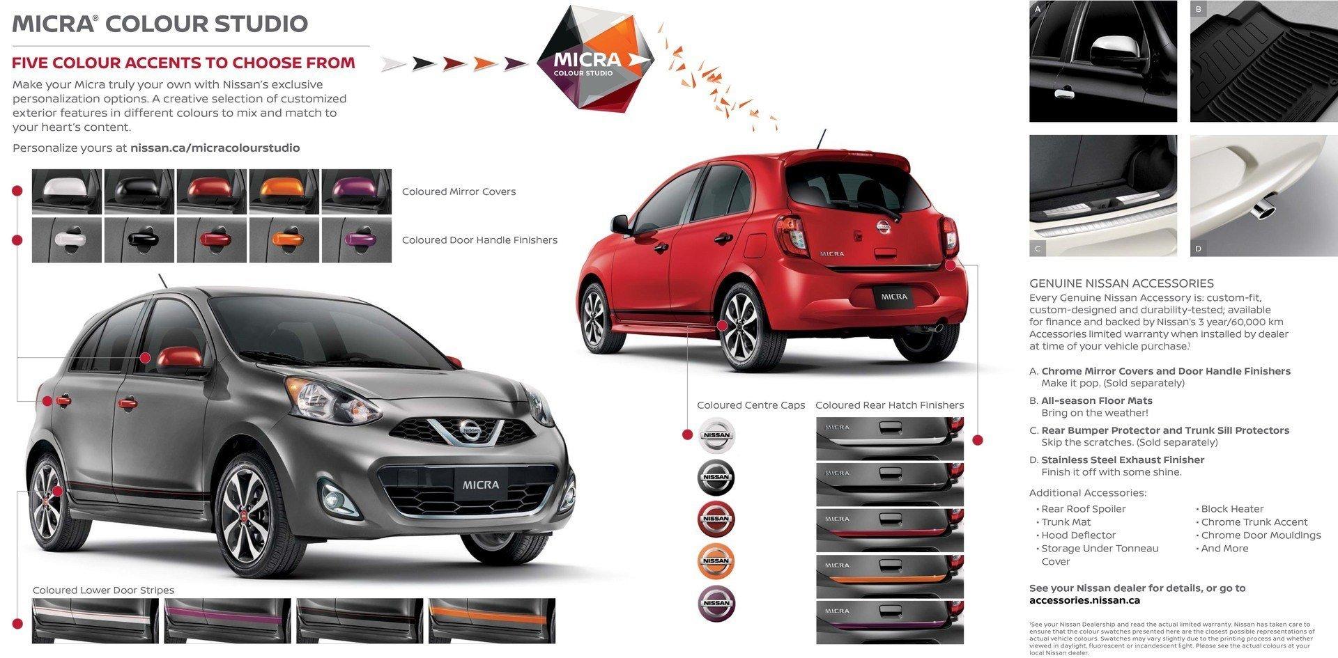 Nissan Micra interior photo
